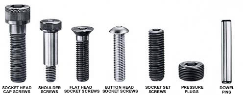 Unbrako Screws, Products Supplier | The Dale Company